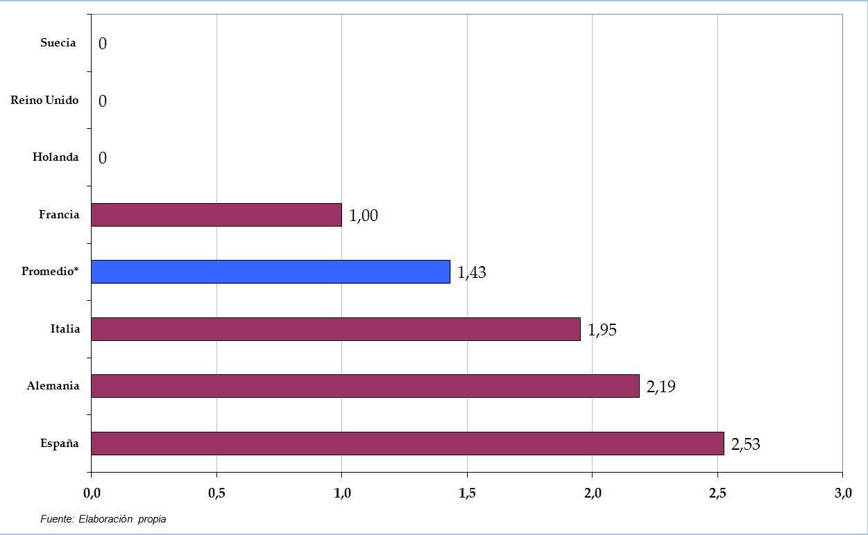Grafico%201