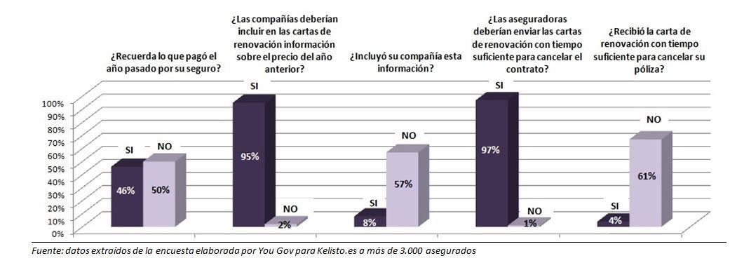 Tabla%201_ndp%20seguros
