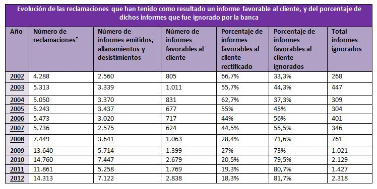 Tabla%201