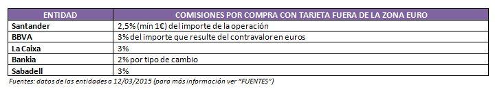 Tabla%205_entidad%20comisiones%20por%20compra